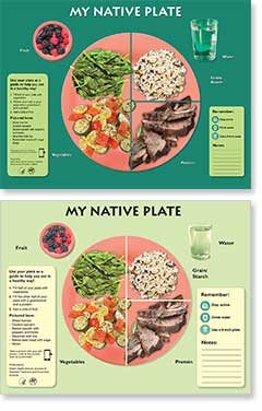 My Native Plate - Updated