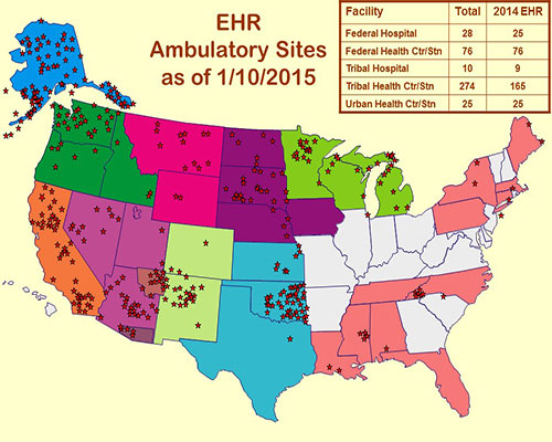 Ambulatory - EHR Sites