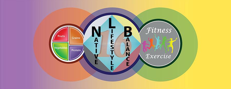 Diabetes Prevention Curriculum: Native Lifestyle Balance Online